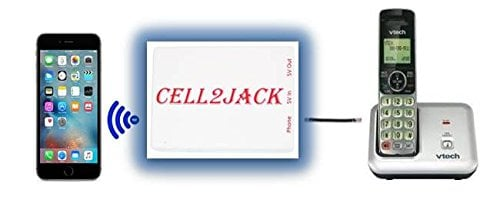 Cell2Jack - Cellphone to Home Phone Adapter - Avoid Harmful Cell Signal Radiation. Make...