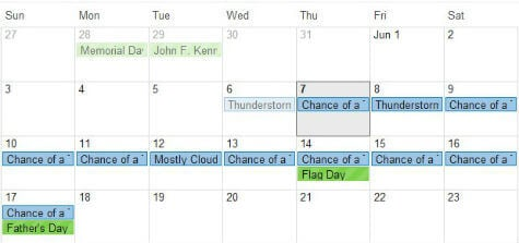 weather forecast google calendar