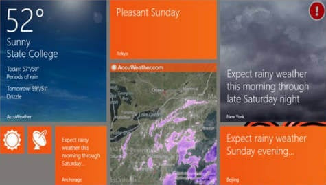 Accuweather Tile App