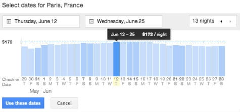 Google Hotel Finder fare graph