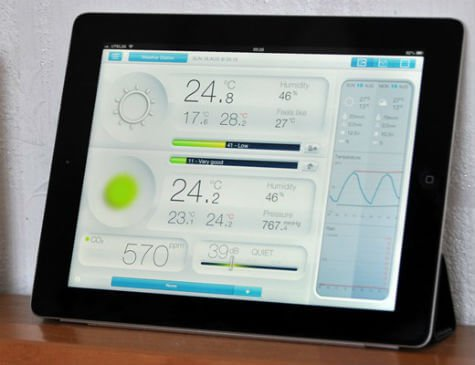 Convert Your Old iPad into Beautiful Weather Station with