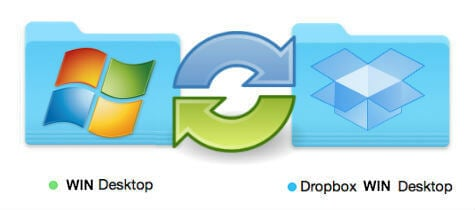 sync win desktop to dropbox