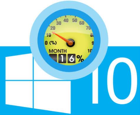 windows10 data monitor