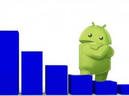 Android Data Save