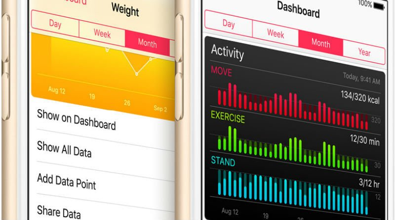 smartphone workout apps_f