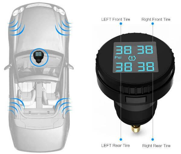 CARCHET TPMS Tire Pressure Monitoring