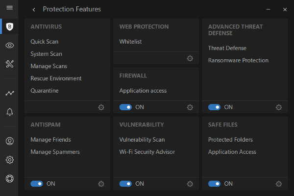 Bitdefender Total security 2018 Protection
