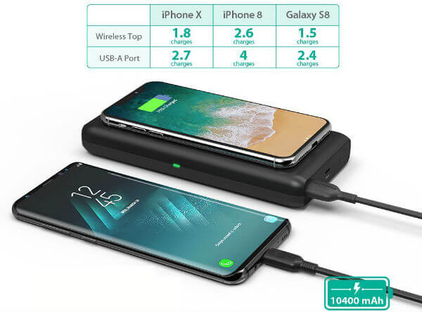 Portable Wireless Charger RAVPower