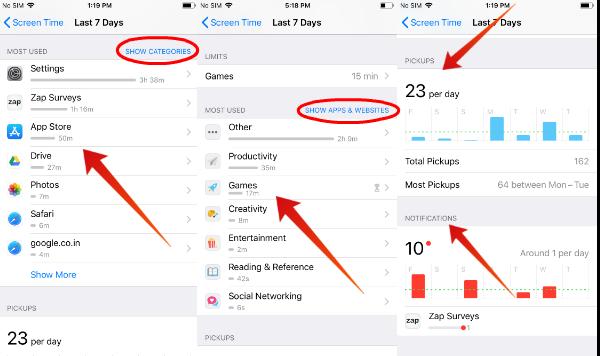 iPhone Sample screen time report