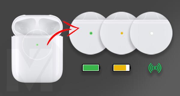 Индикаторы состояния батареи Apple AirPods