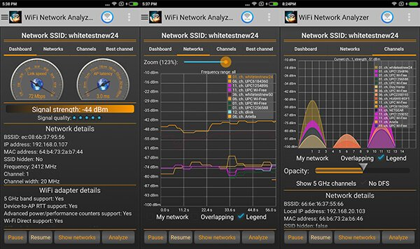 8 Best Wifi Analyzer For Android Iphone Mac And Pc Mashtips