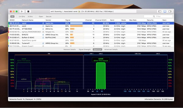 Best WiFi Analyzer for Mac