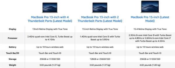 Mid 2019 MacBook Pro Models