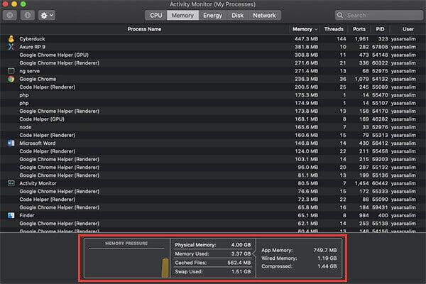 Activity-Monitor-Mac-Check-RAM-Usage