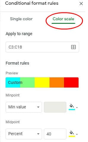 Google sheet conditional format color scale