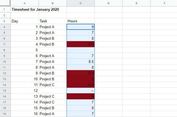 Google sheet conditional formatting number result