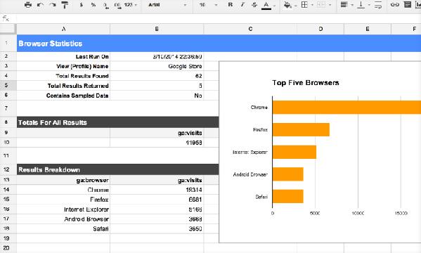 Google analytics sheets addon