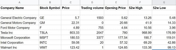 google sheet advanced stock tracker