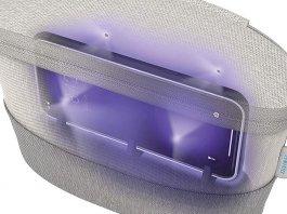 Best UV Sanitizer Products