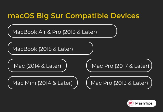macOS Big Sur Compatible Devices List