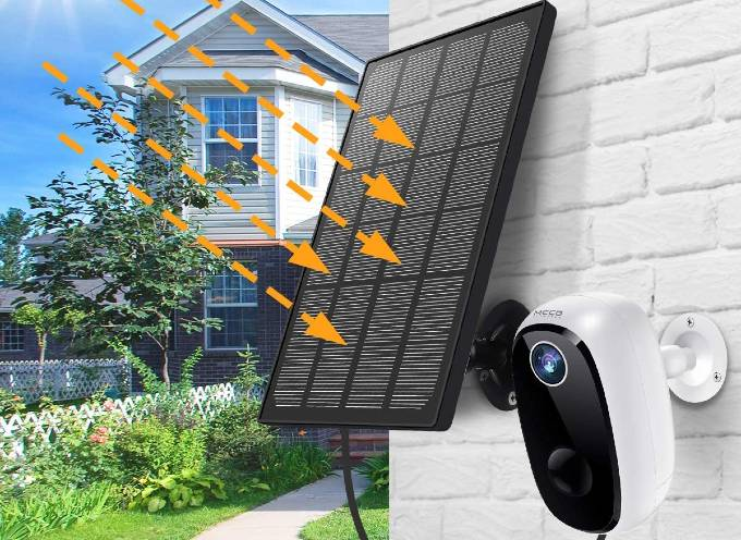 Meco Solar Panel for Camera