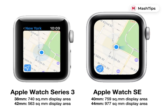 Apple Watch Series 3 and Apple Watch SE Display Size
