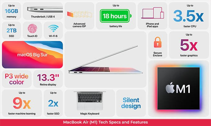 MacBook Air M1 Specification