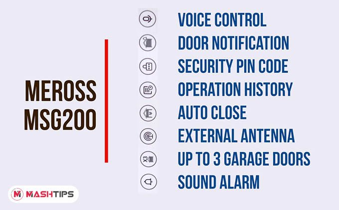 Meross Collie MSG200 Garage Opener Features