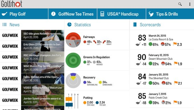golfshot scorecard