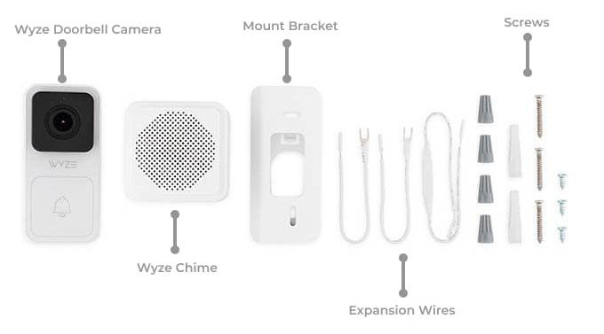 Wyze Doorbell Camera What Is In the Box