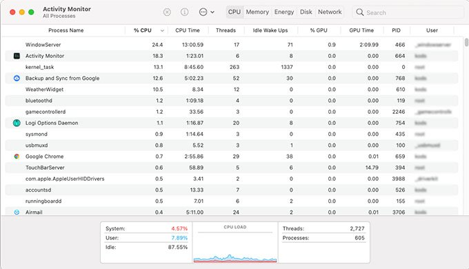Mac Activity Monitor to Find CPU Consuming Application