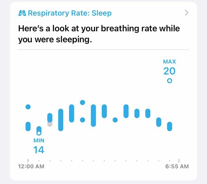 Respiratory Rate Summary on iPhone Health App