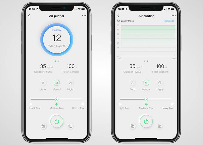 Zigma Smart WiFi Air Purifier Smart Control App